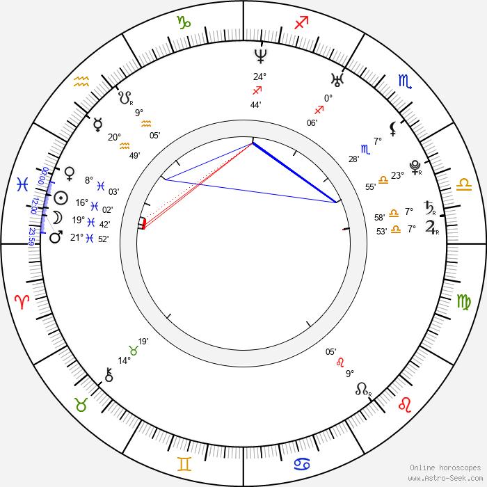 Ellen Muth - Birth horoscope chart