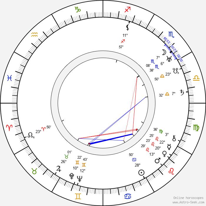 Ellen Richter - Birth horoscope chart
