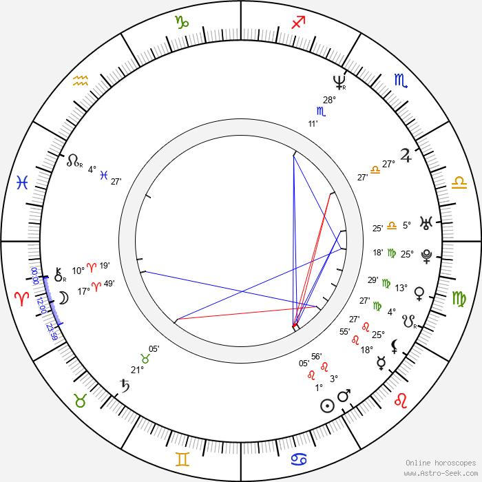 Elli Kokkinou - Birth horoscope chart