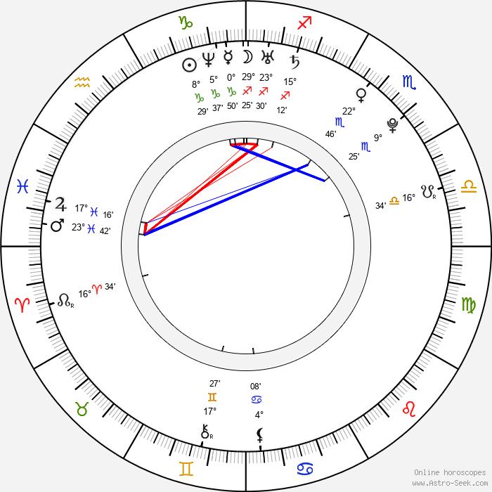 Ellie Goulding - Birth horoscope chart