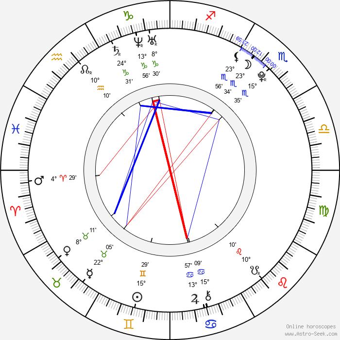 Ellie Kendrick - Birth horoscope chart