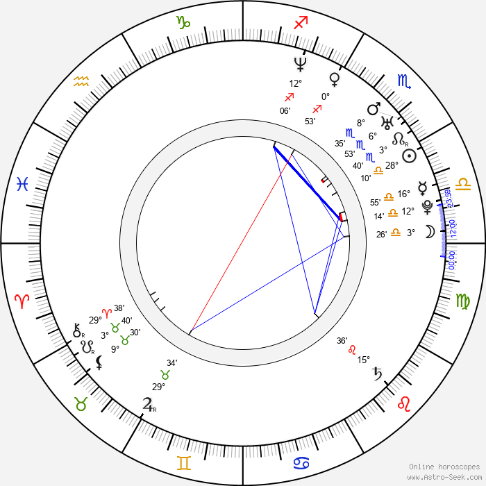 Elliot Cowan - Birth horoscope chart