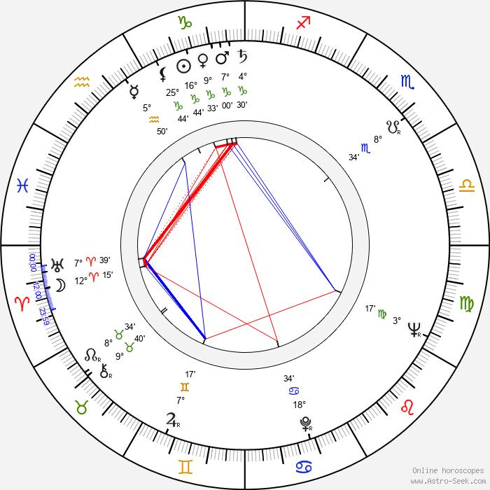 Elliott Kastner - Birth horoscope chart