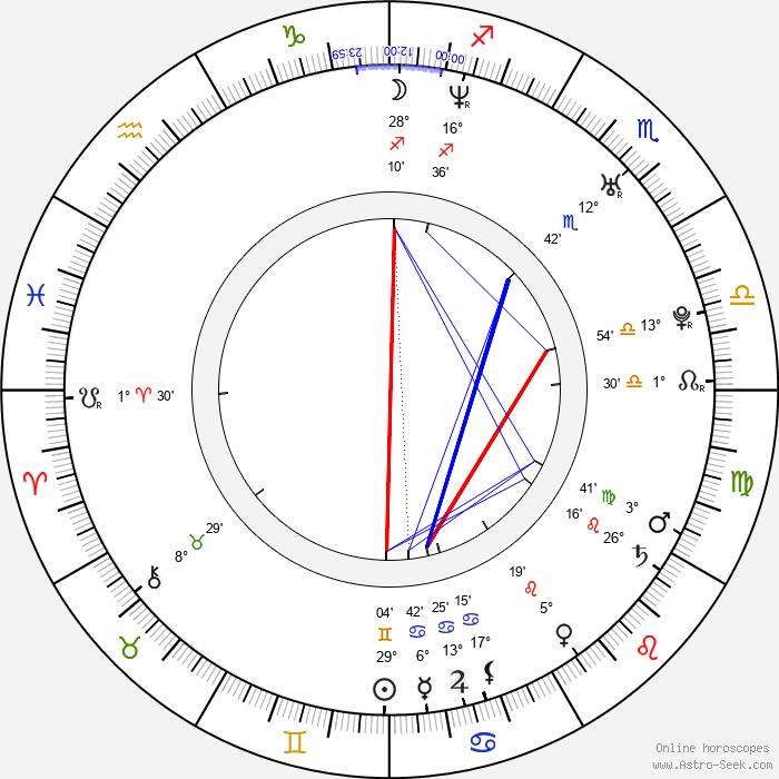 Elliott Yamin - Birth horoscope chart