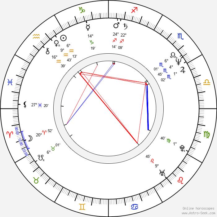 Elluz Peraza - Birth horoscope chart
