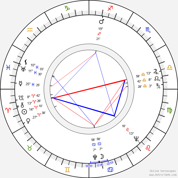 Elmer Bernstein - Birth horoscope chart