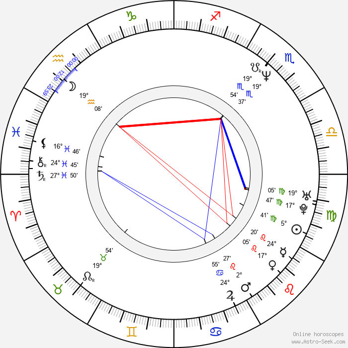 Elodie Chérie - Birth horoscope chart