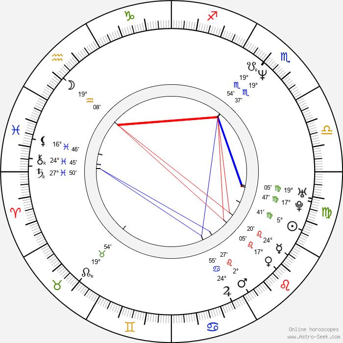 Elodie Chérie - Birth horoscope chart