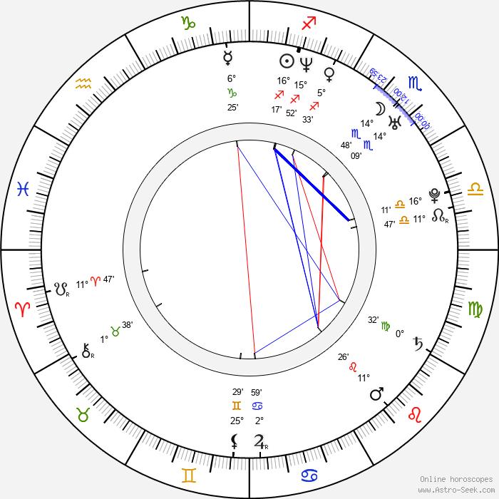 Elsa Benitez - Birth horoscope chart