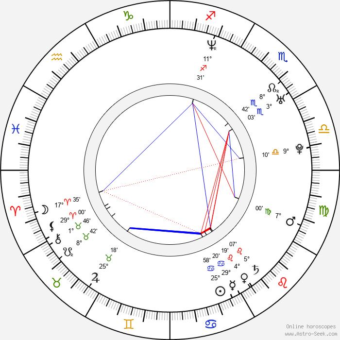 Elsa Pataky - Birth horoscope chart