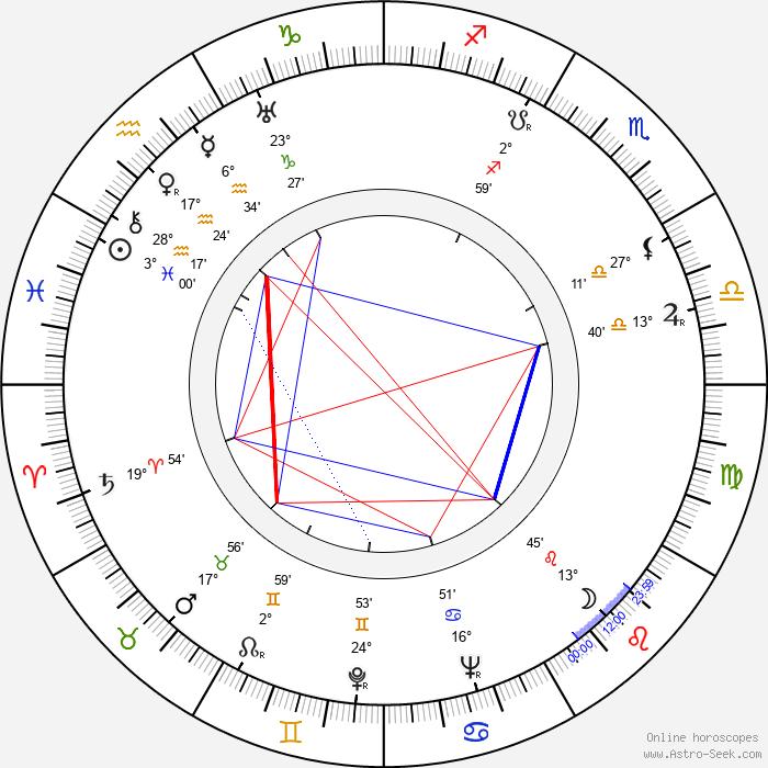 Else Elster - Birth horoscope chart