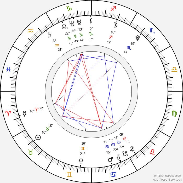 Elske Rotteveel - Birth horoscope chart
