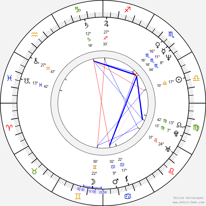 Elvis Tsui - Birth horoscope chart