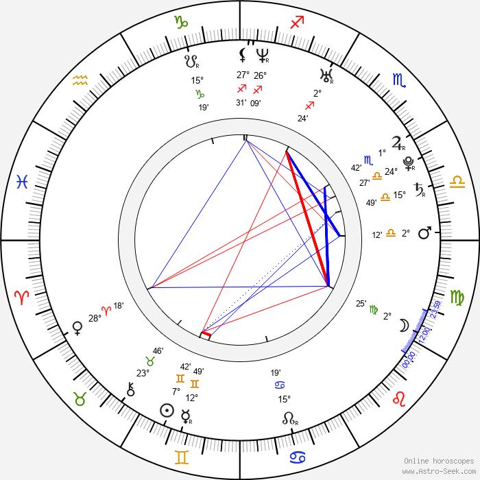 Elyas M'Barek - Birth horoscope chart