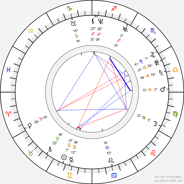 Elyas M'Barek - Birth horoscope chart