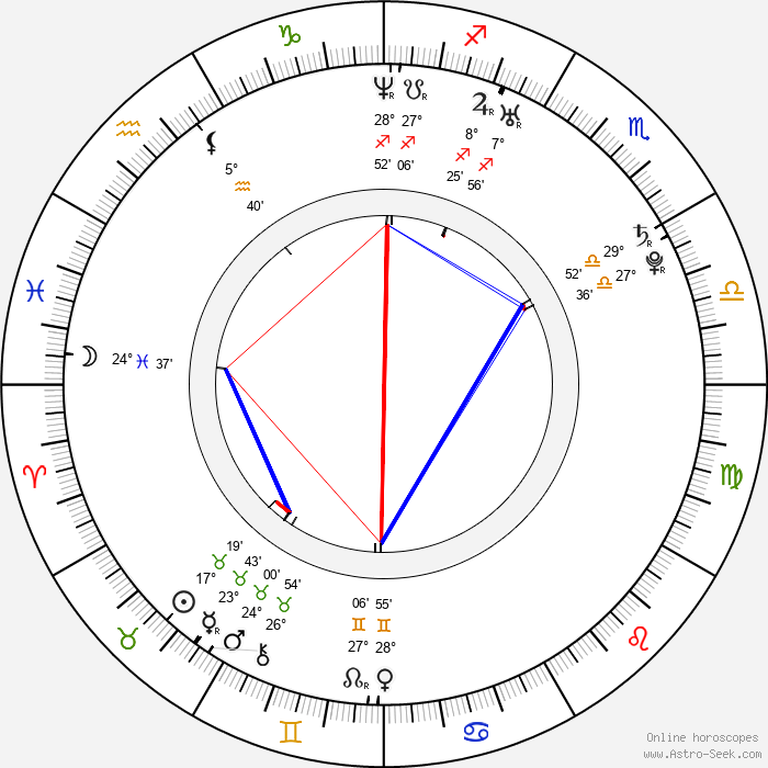 Elyes Gabel - Birth horoscope chart