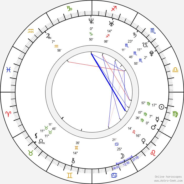 Elyse Levesque - Birth horoscope chart