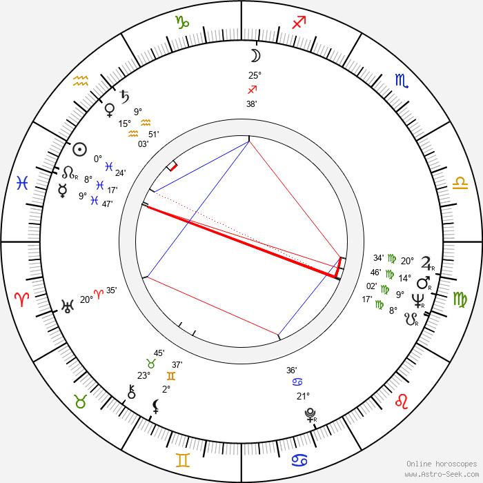 Elza Lezhdey - Birth horoscope chart