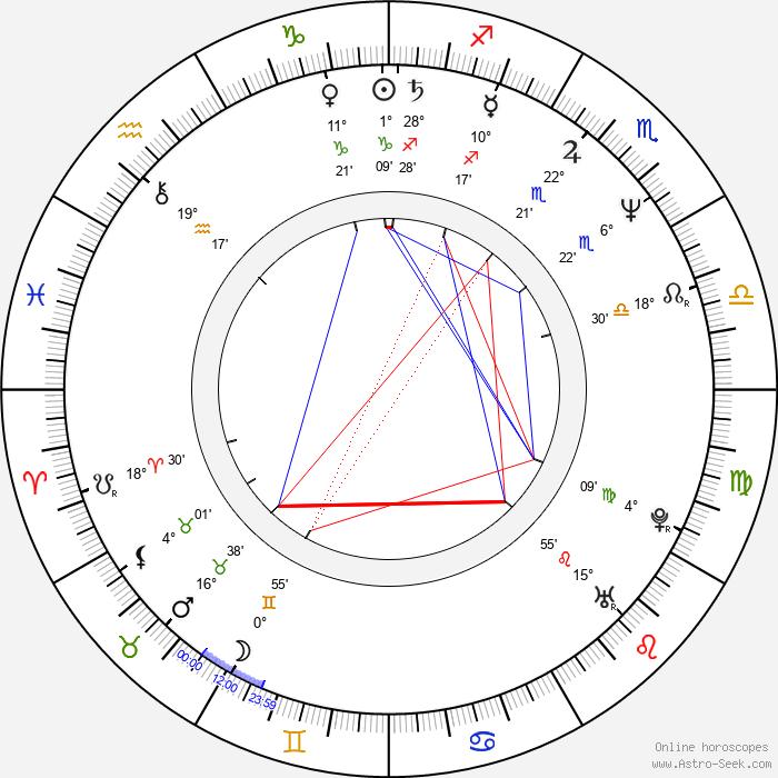 Emanuele Barresi - Birth horoscope chart