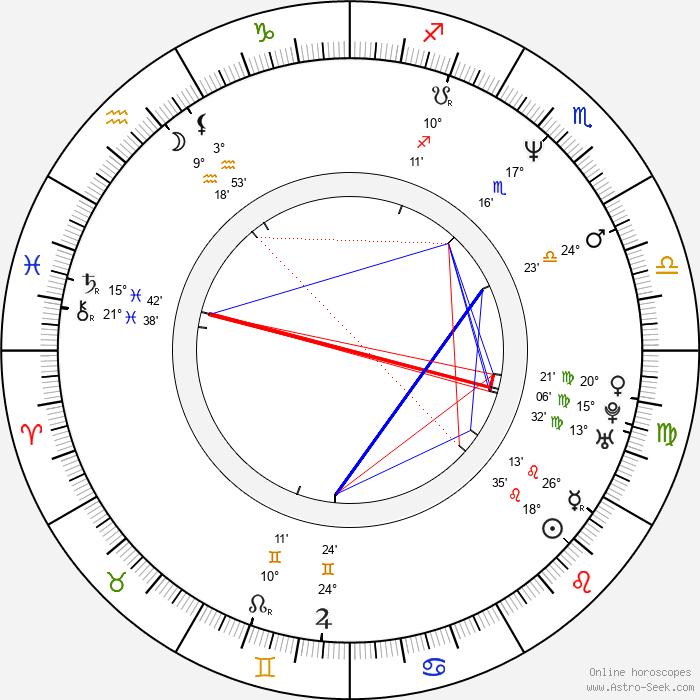 Embeth Davidtz - Birth horoscope chart