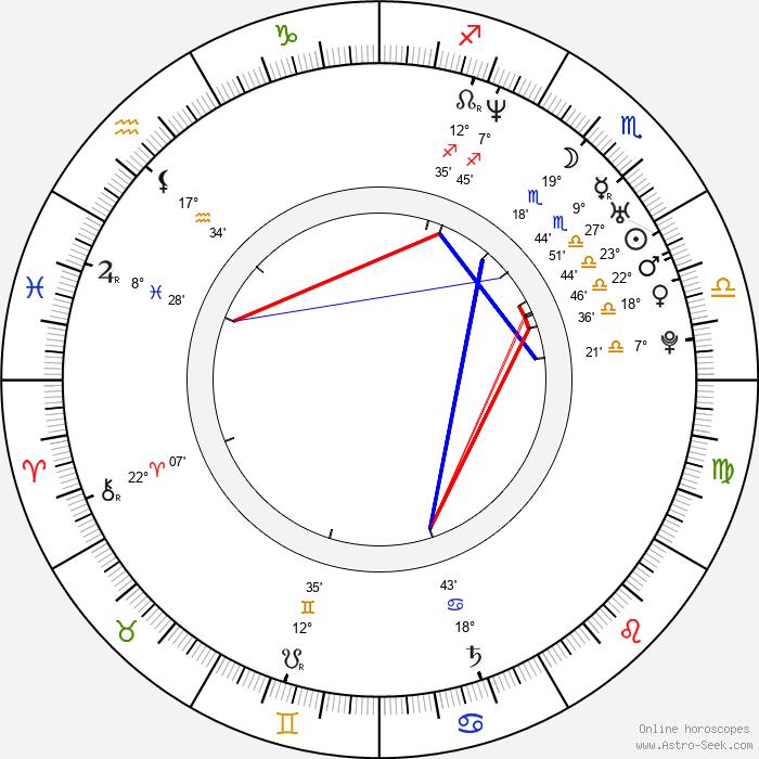 Emerson Burton - Birth horoscope chart