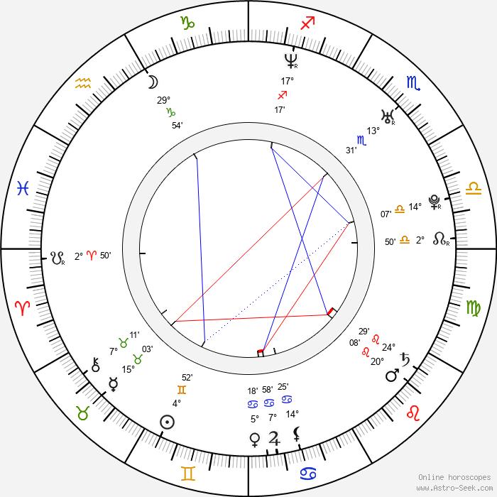 Emil Johnsen - Birth horoscope chart