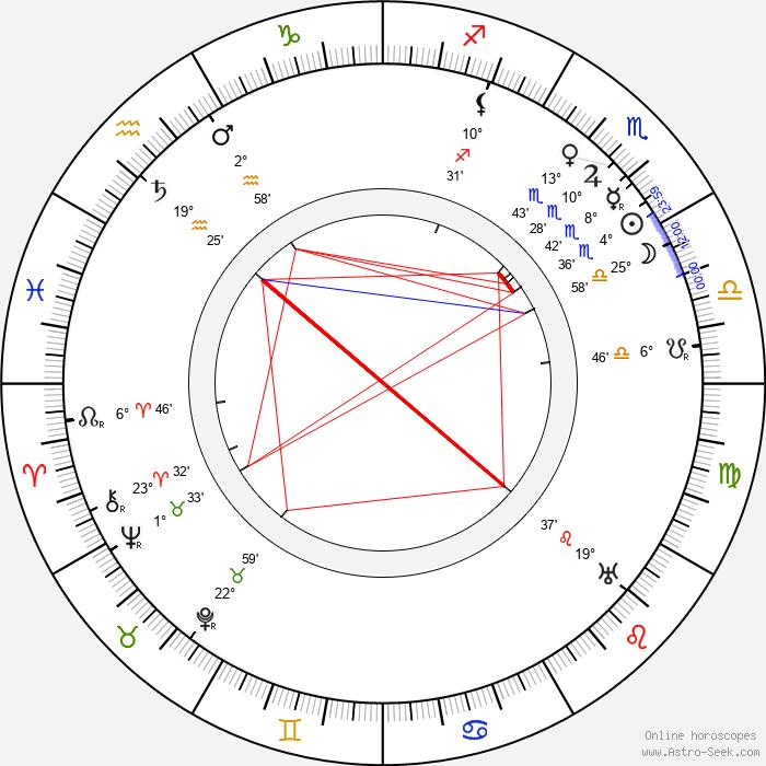 Emil Kauppi - Birth horoscope chart