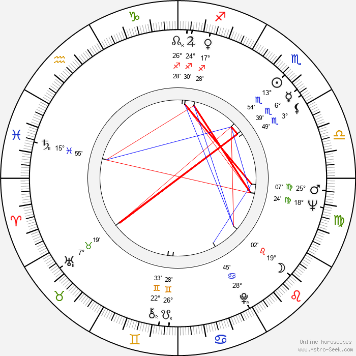 Emil Loteanu - Birth horoscope chart