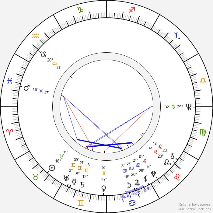 Emile Ardolino - Birth horoscope chart