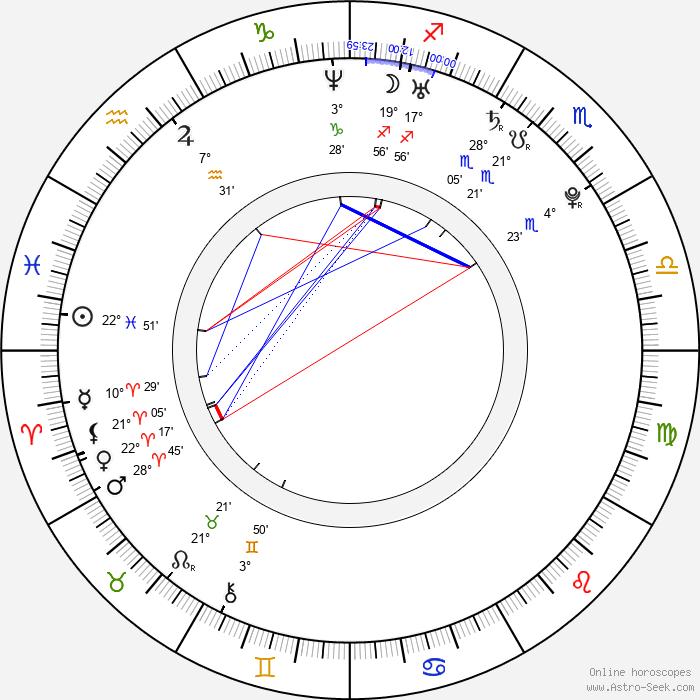 Emile Hirsch - Birth horoscope chart