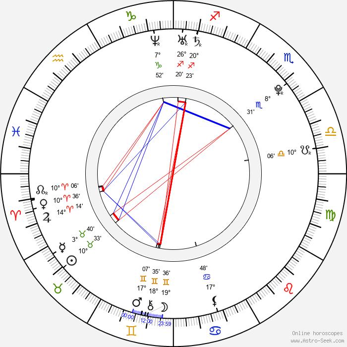 Emilia Clarke - Birth horoscope chart