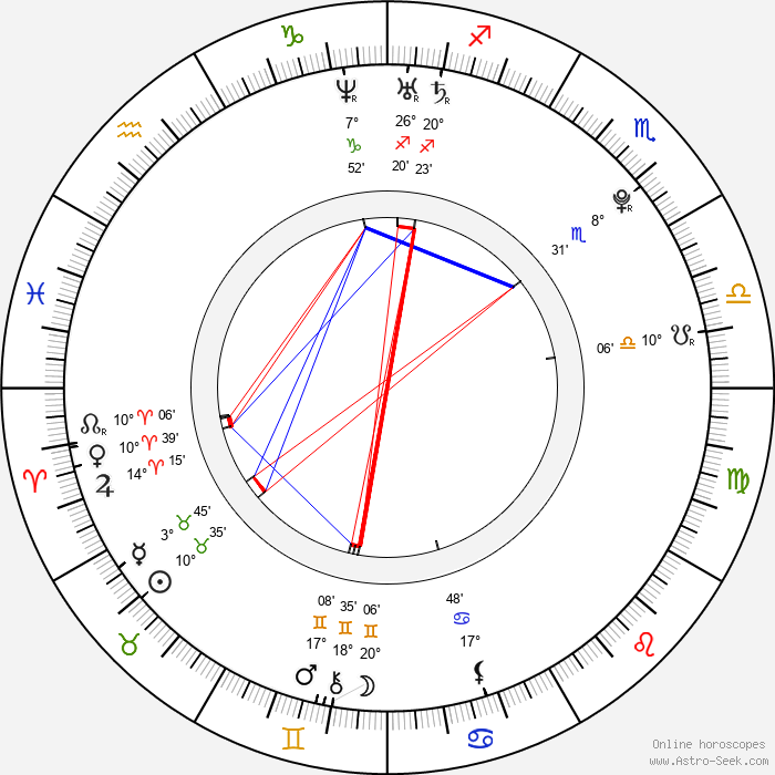 Emilia Clarke - Birth horoscope chart