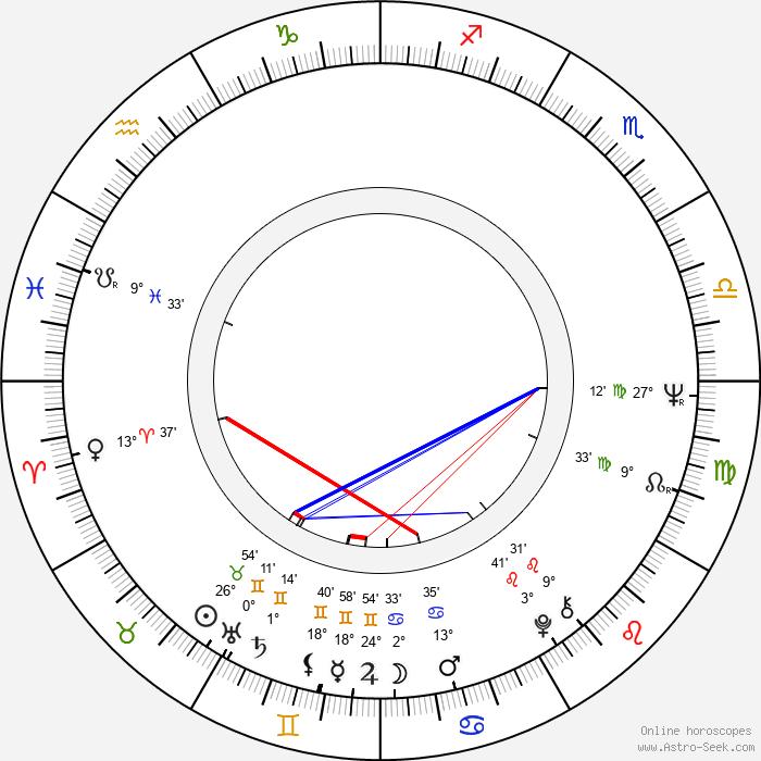 Emília Vášáryová - Birth horoscope chart