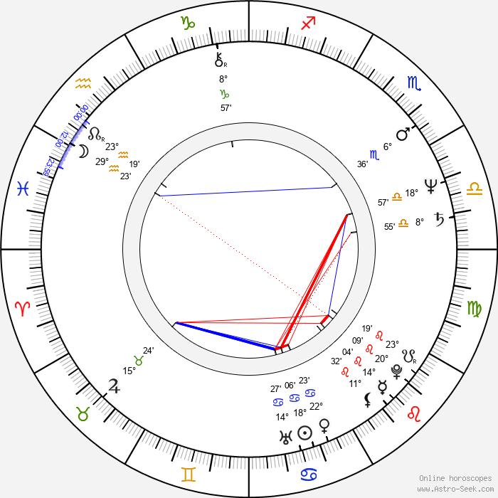 Emilian Kamiński - Birth horoscope chart