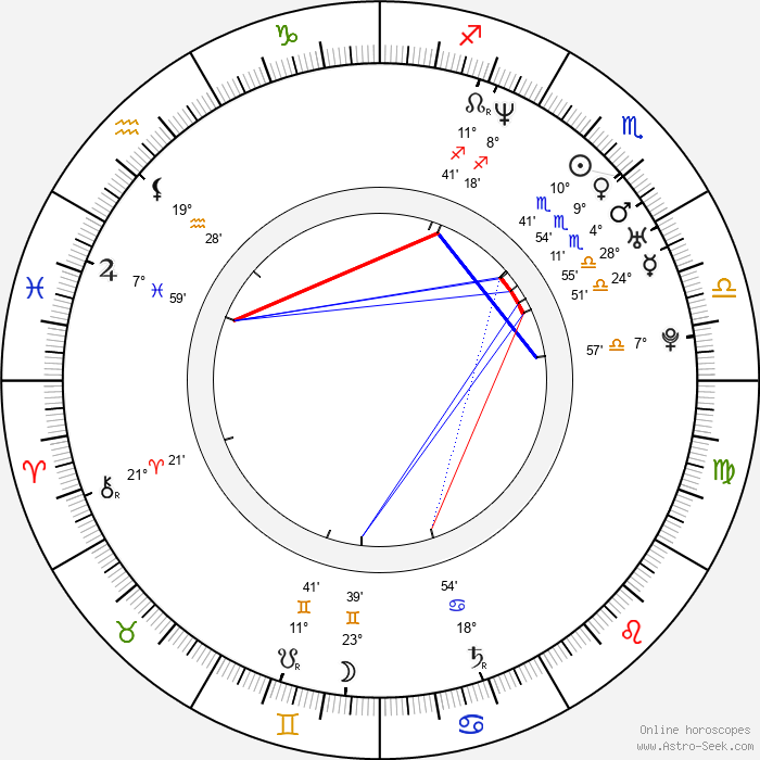 Émilie Alibert - Birth horoscope chart