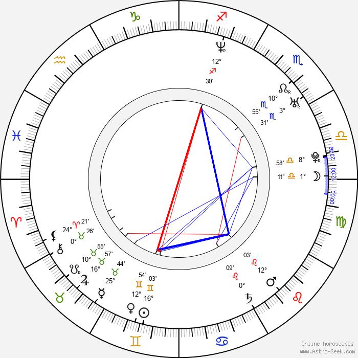Emilie Barlow - Birth horoscope chart