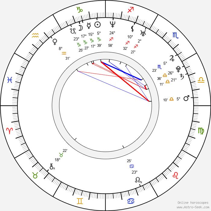 Emilie de Ravin - Birth horoscope chart