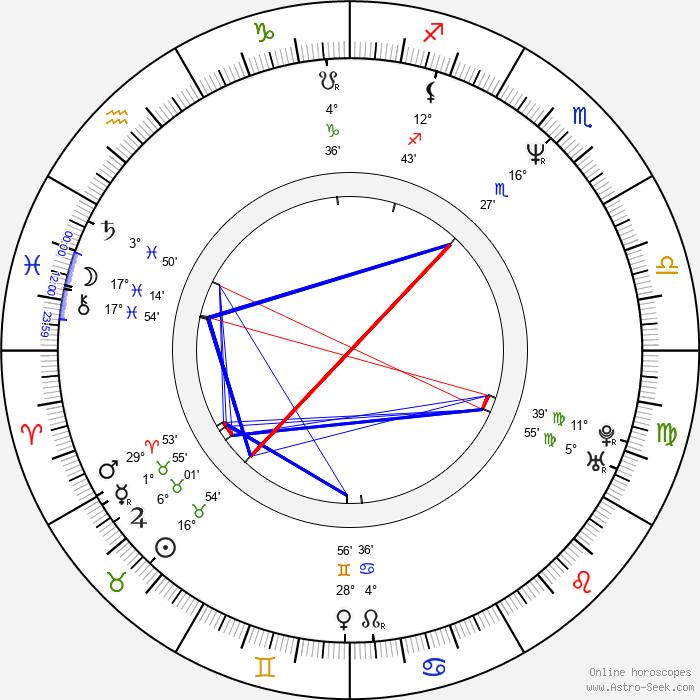 Emilie Deleuze - Birth horoscope chart