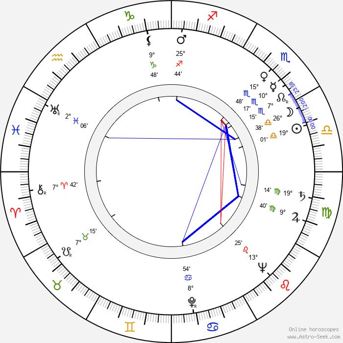 Emilio Vieyra - Birth horoscope chart