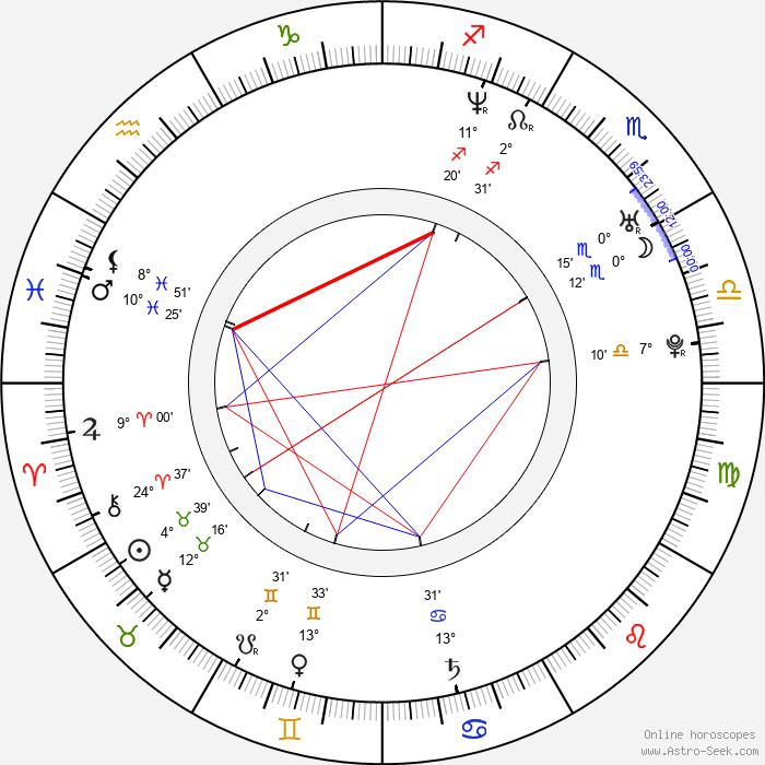 Emily Bergl - Birth horoscope chart