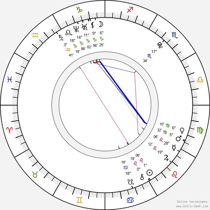 Emily Bett Rickards - Birth horoscope chart