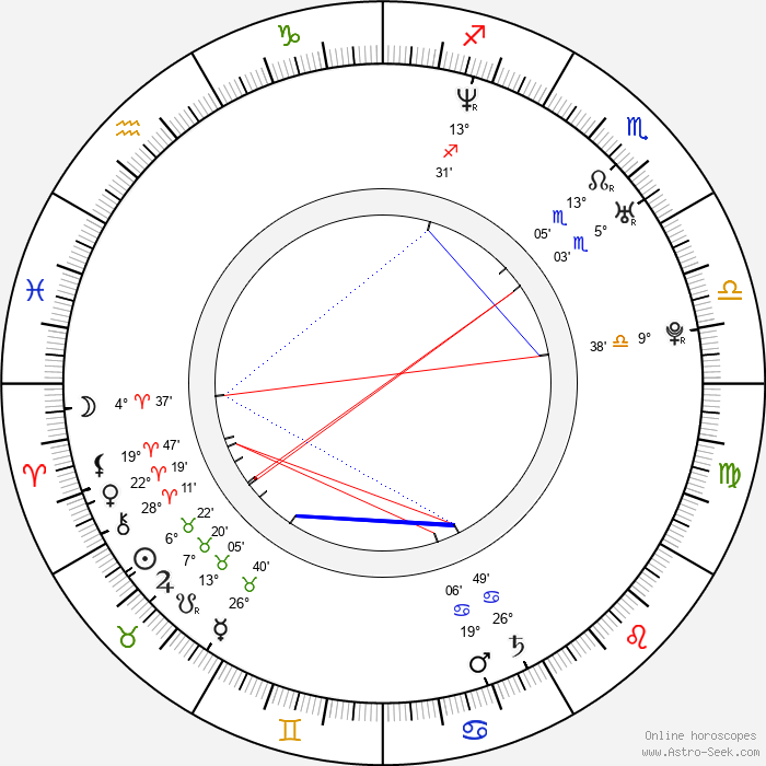 Emily Booth - Birth horoscope chart
