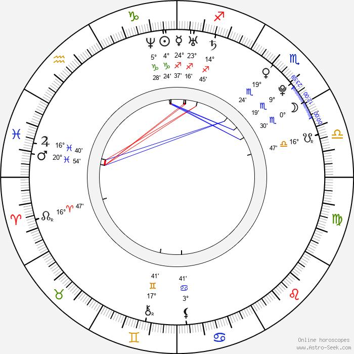 Emily Fleeshman - Birth horoscope chart