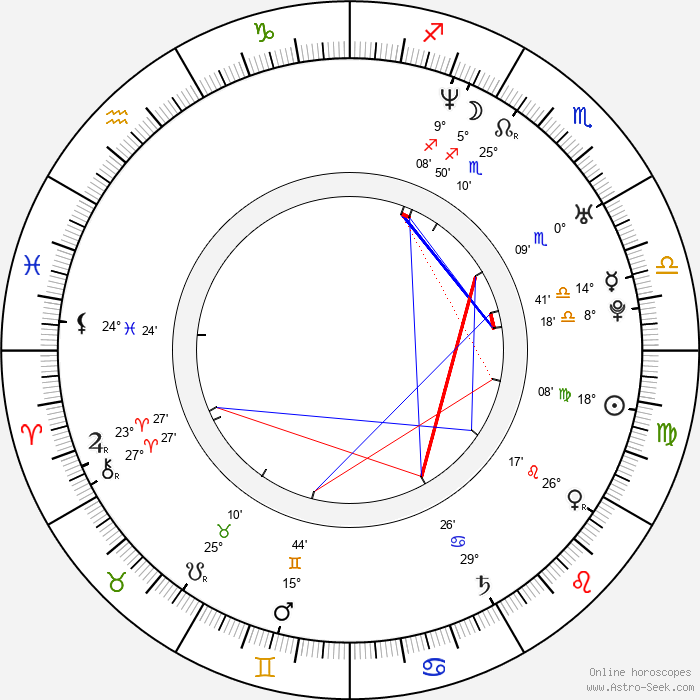 Emily Haack - Birth horoscope chart
