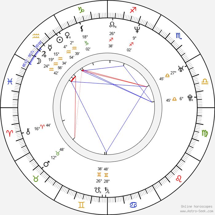 Emily Haines - Birth horoscope chart
