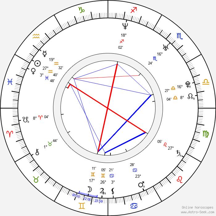 Emily Harper - Birth horoscope chart