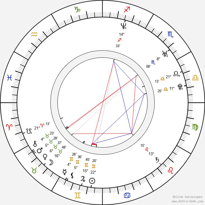 Emily Harrison - Birth horoscope chart