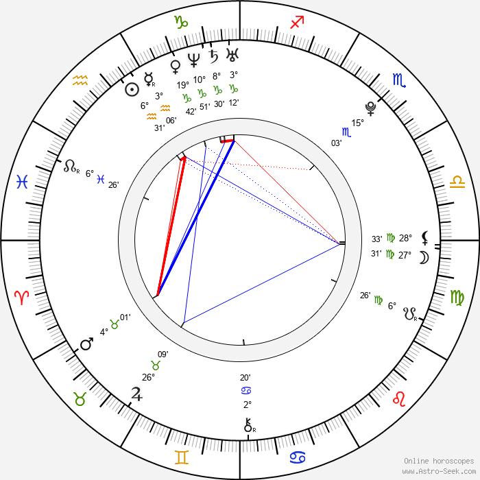 Emily Hughes - Birth horoscope chart