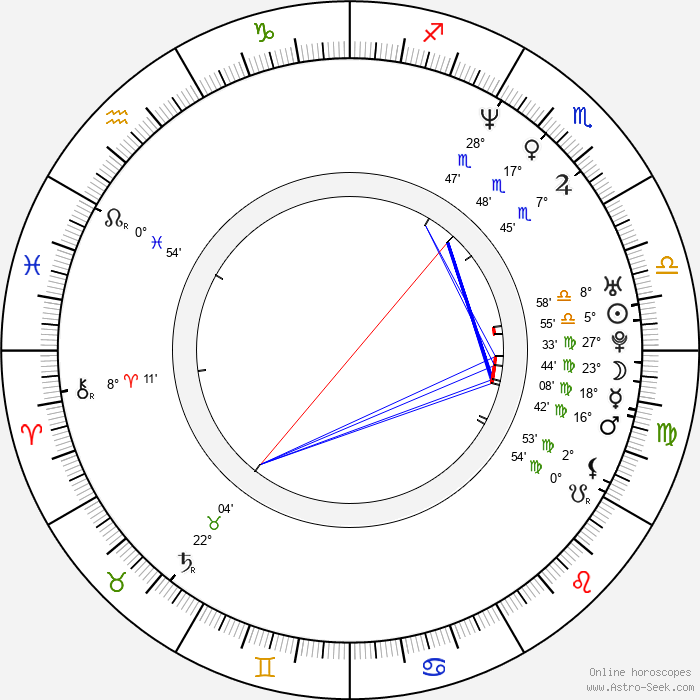 Emily Lloyd - Birth horoscope chart
