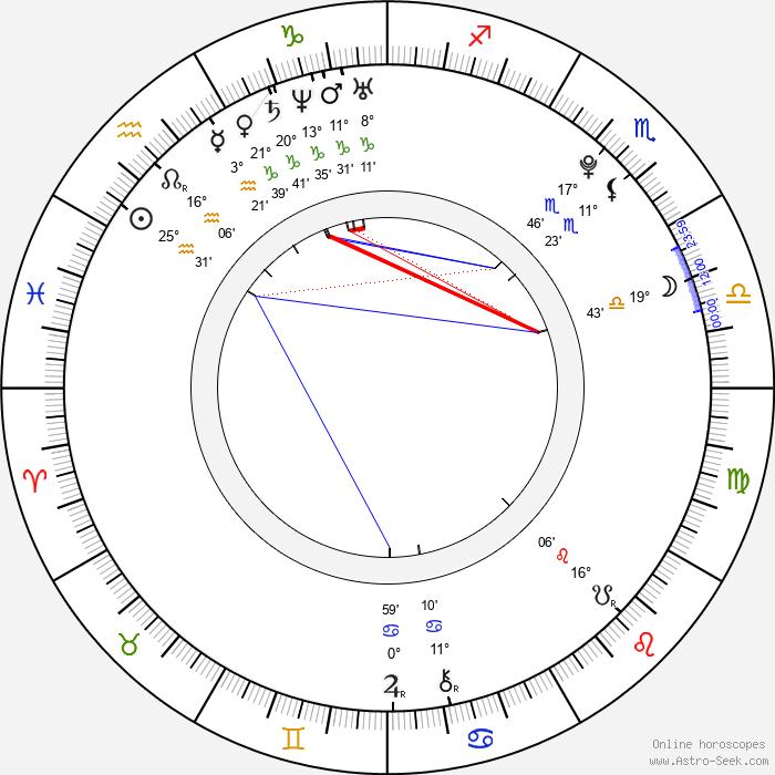 Emily Mae Young - Birth horoscope chart